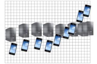 pc vs mobile searches